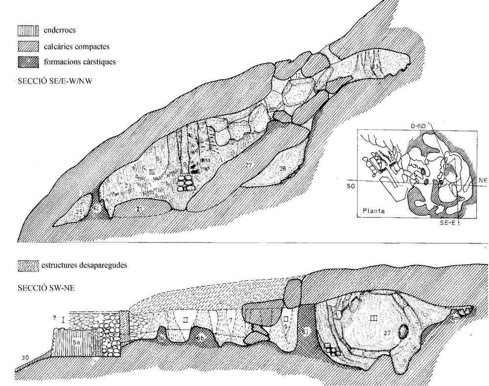 Seccions de la cova des Culleram. Elaboració: Joan Ramon Torres.