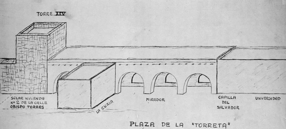 Ciutat d´Eivissa. Història i evolució urbana. Reconstrucció esquemàtica del Mirador, a la plaça de la Catedral. Elaboració: Antoni Costa Ramon / <em>La triple murada de l´Eivissa àrab</em>.