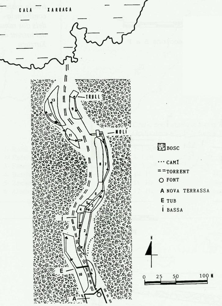 Època andalusina. Esquema del mateix sistema hidràulic, fet per l´equip de M. Barceló. L´estudi revela l´origen andalusí dels horts, les sèquies i el molí de Xarraca; de fet, Xarraca prové del nom del clan bereber Zurag que apareix a la documentació i a la toponímia de la península Ibèrica i de les Illes. Extret d´<em>El curs de les aigües...</em> / M. Barceló i altres, 1997.