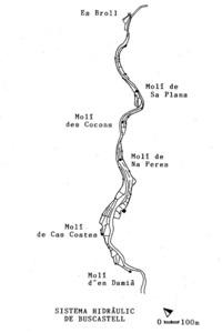 Mapa del sistema hidràulic de Buscastell. Foto: MAR/MBP/HKG/CNR.
