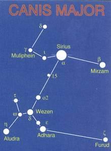 La Canícula (estel Sírius) forma part de la constel·lació del Ca Major.