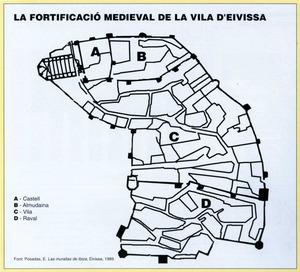 Ciutat d´Eivissa. Història i evolució urbana. Recinte medieval de la vila d´Eivissa. <em>Extret d´Atles de les Illes Balears</em>.