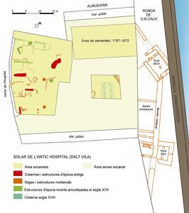 Plànol de l´Hospital Vell, amb les àrees d´excavacions realitzades a final del s. XX, d´Àngeles Martín Parrilla i Rosa Gurrea Barricarte.