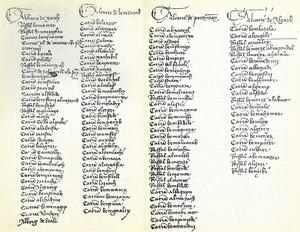 Llista de les alqueries dels quartons d´Eivissa amb la qual finalitza el <em>Memoriale divisionis</em>.