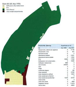 Cartografia dels usos del sòl de les feixes del prat de Vila l´any 1956. Elaboració: Vicent Prats Ramon / revista <em>Eivissa</em>.