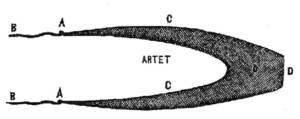 Dibuix d´un artet eivissenc segons Víctor Navarro.