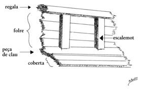 Dibuix d´Antoni Prats Calbet representant l´orla d´un vaixell.