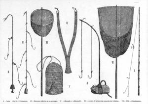 Un dibuix de l´arxiduc Lluís Salvador, en el qual hi ha diferents exemples d´ormeigs de pesca utilitzats a Eivissa. Extret de <em>Las Baleares. La Pesca</em>.