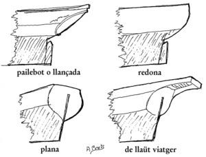 Dibuixos dels diversos tipus de popa de vaixells més usuals en la construcció naval pitiüsa. Dibuix: Antoni Prats Calbet.