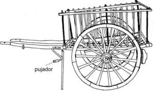 El pujador d´un carro de baranes. Dibuix: Joan Josep Guasch Torres - Cristòfol Guerau d´Arellano Tur.