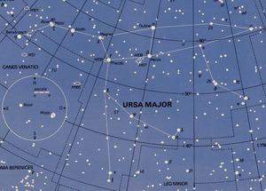 La constel·lació set frares, nom popular que es dóna a les Pitiüses a l´Óssa Major.